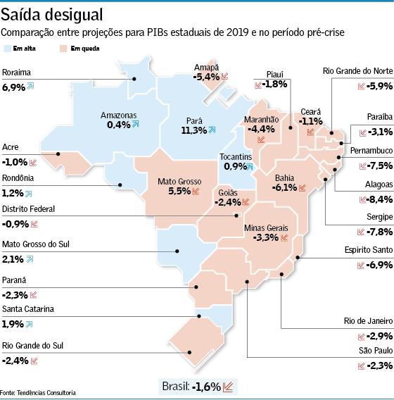 economia mapa 20 07 2018