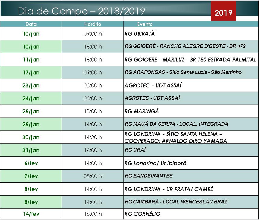 tabela integrada 11 01 2019