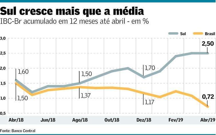 economia 24 06 2019