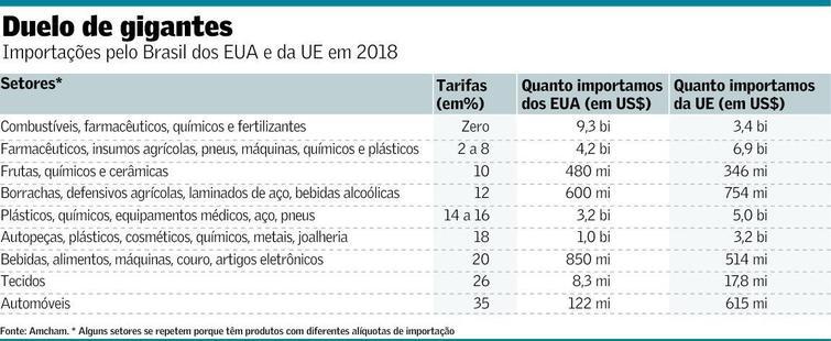 comercio exterior II quadro 13 08 2019