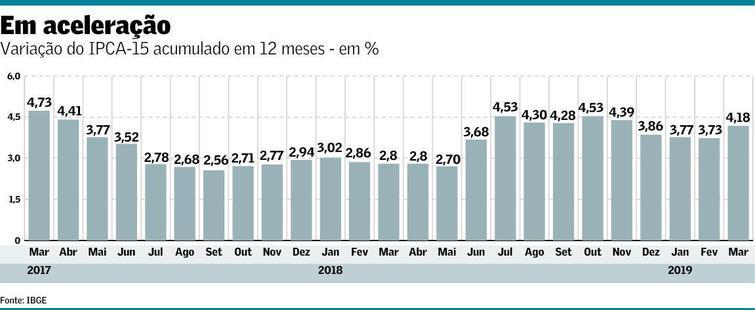 economia 27 03 2019