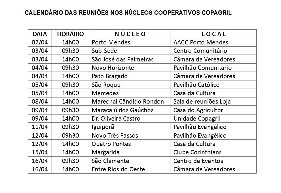 copagril tabela 02 04 2019 2