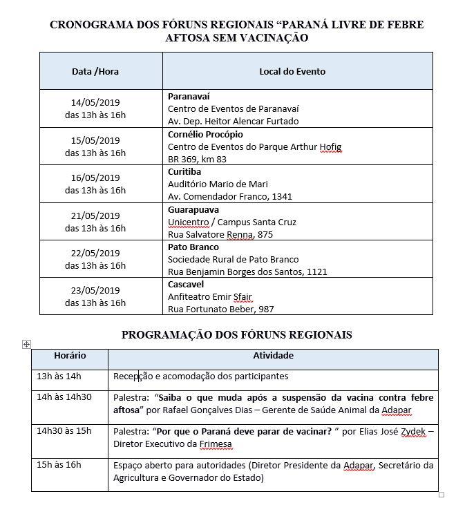sanidade tabela 11 04 2019