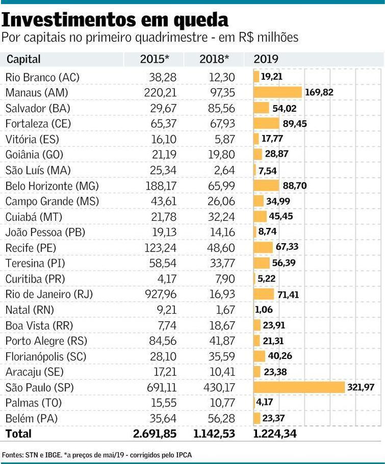 economia II tabela 17 06 2019