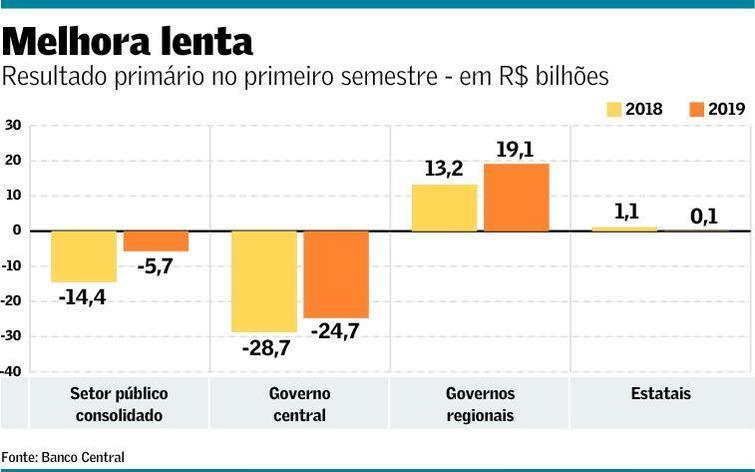 economia I 30 07 2019
