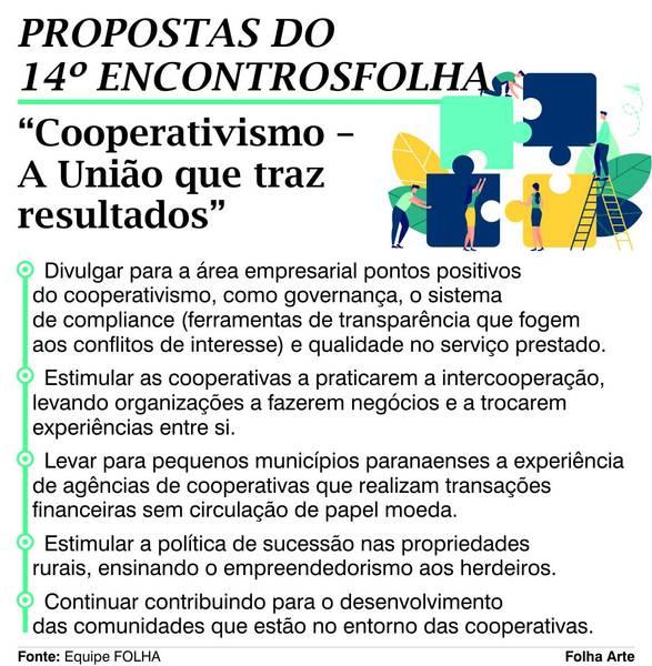encontros quadro folha II 01 08 2019