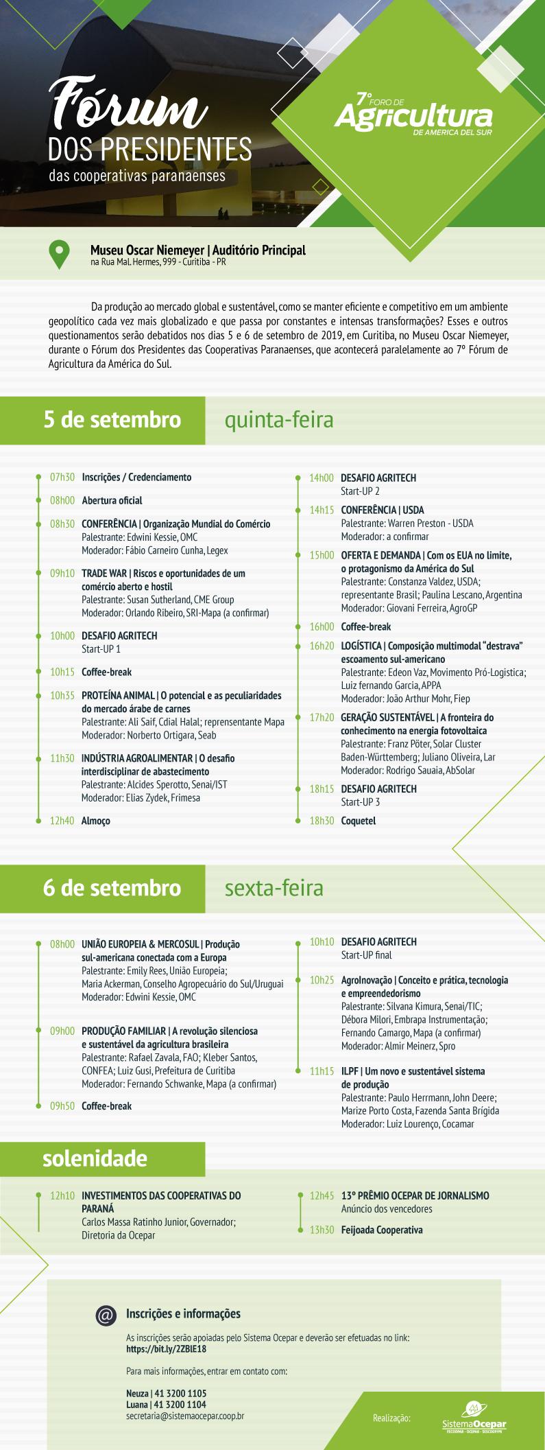 forum presidentes 09 08 2019