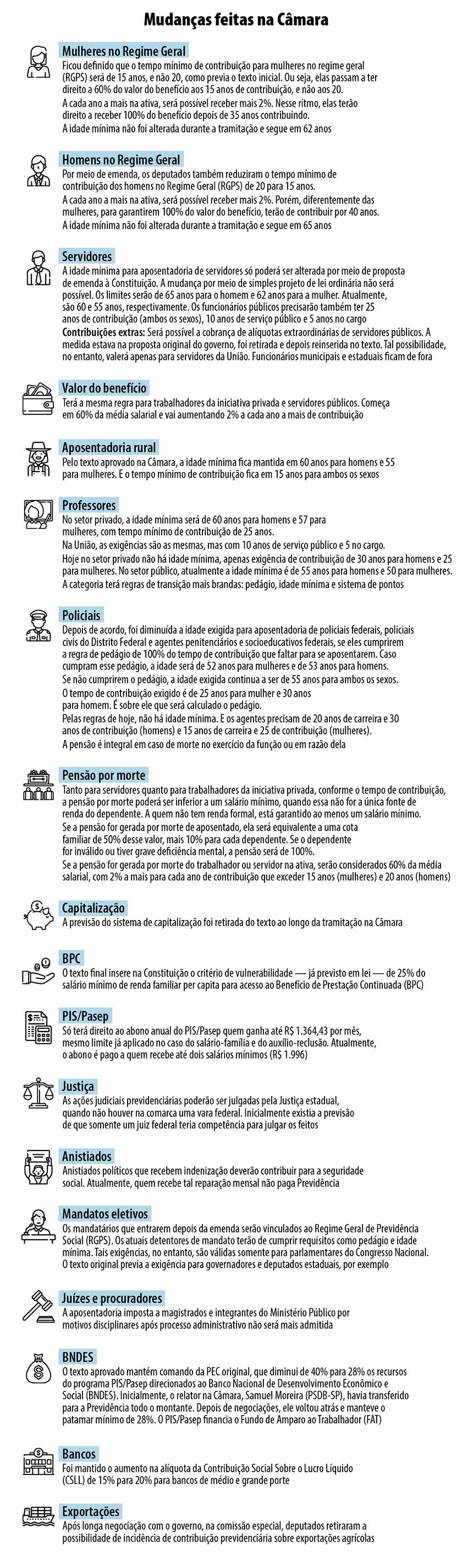 previdencia lista 09 08 2019