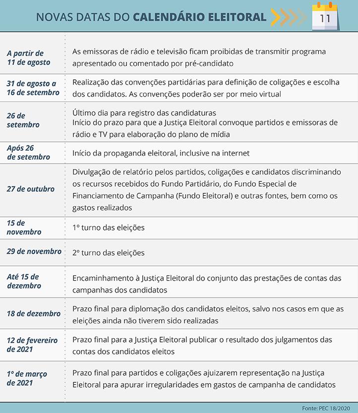 legislativo I 03 07 2020